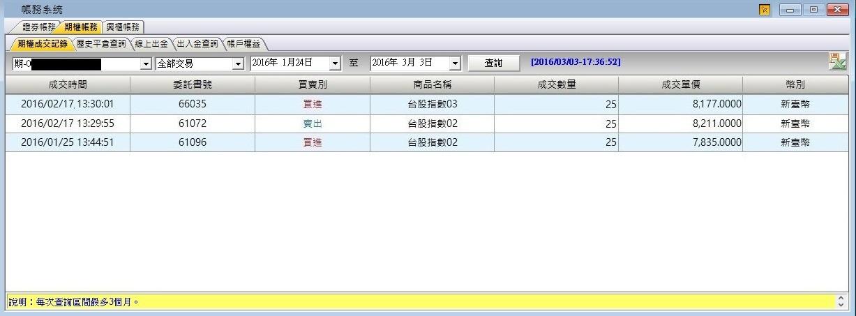 105.3.3 盤後分析_05