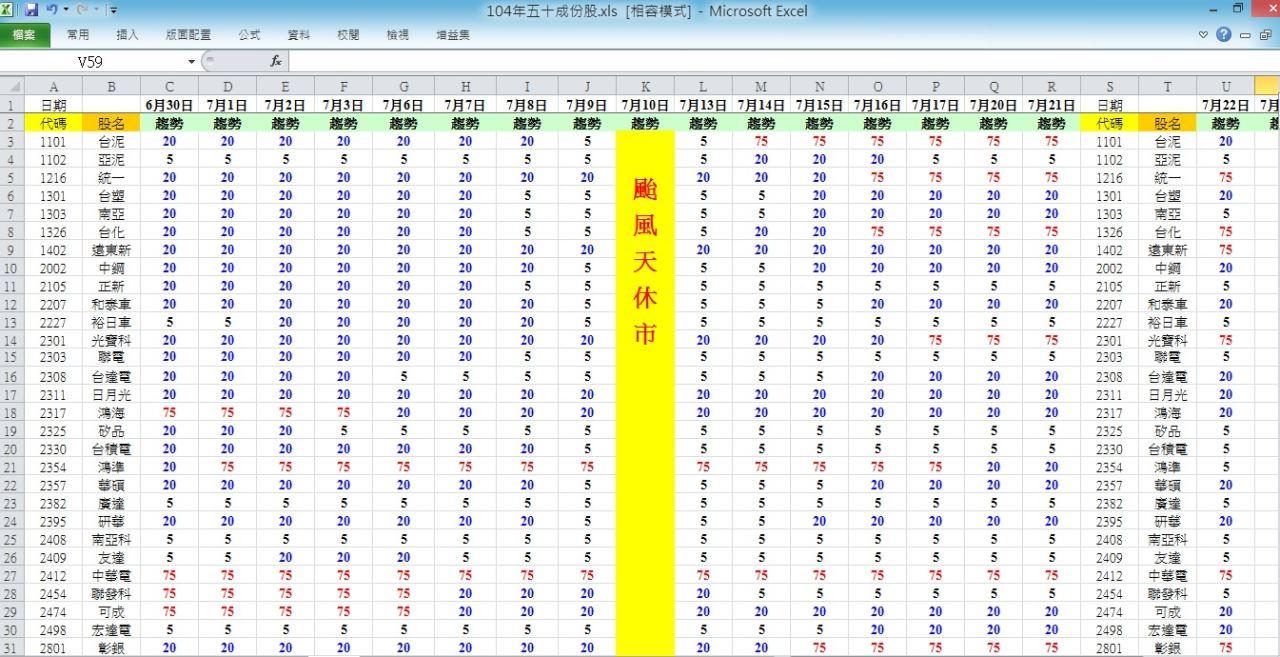 104.7.22 盤後分析_08