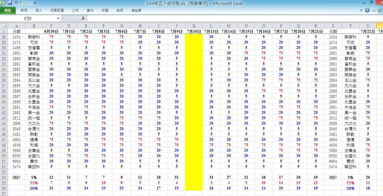 104.7.22 盤後分析_09