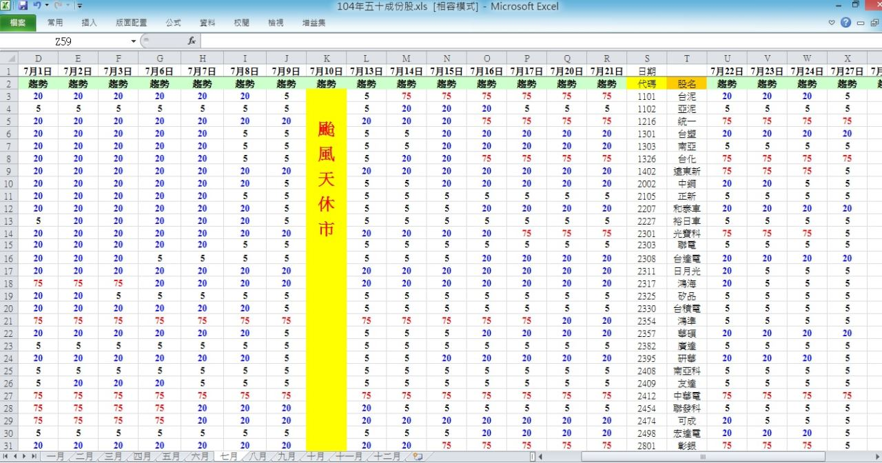 104.7.28 盤後趨勢 與 五十檔權重趨勢分析_03