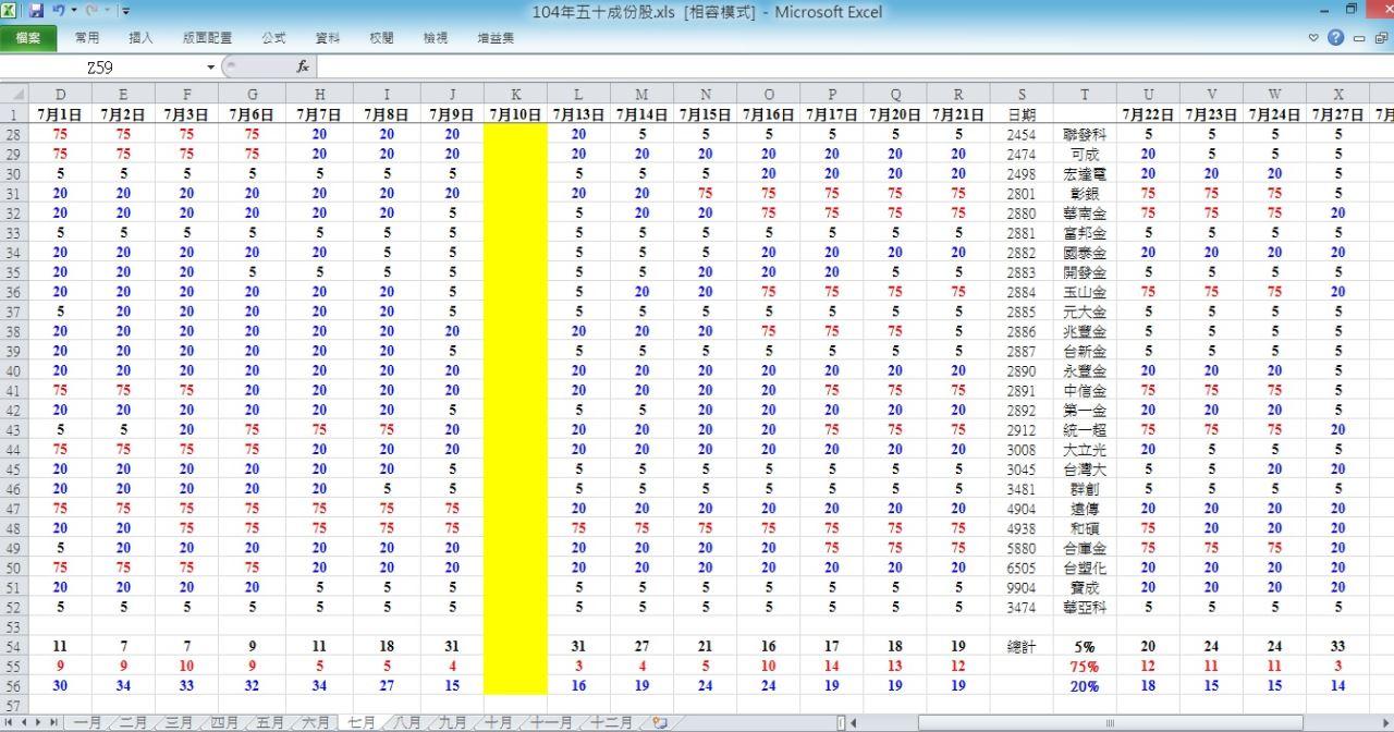 104.7.28 盤後趨勢 與 五十檔權重趨勢分析_04
