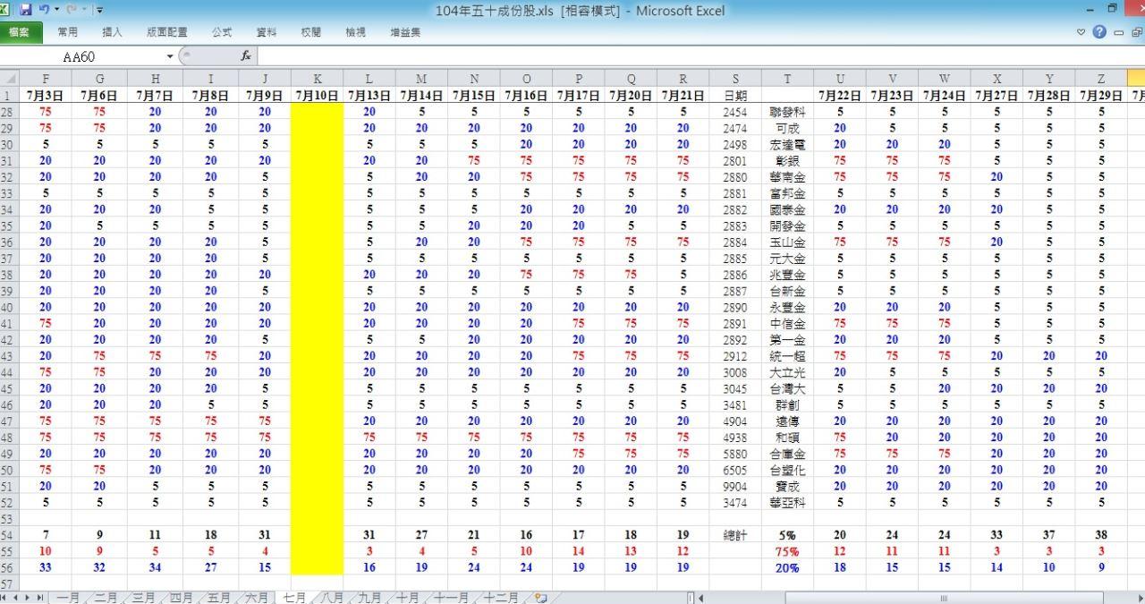 104.7.29 盤後趨勢 與 五十檔權重趨勢分析_04
