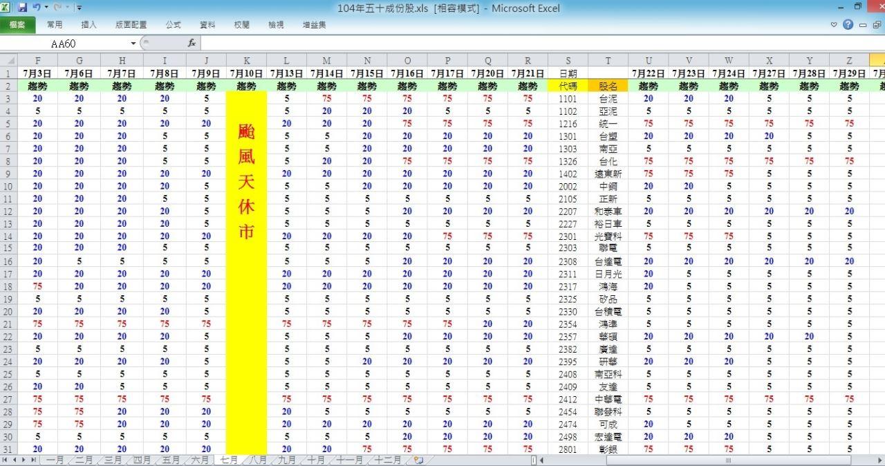 104.7.29 盤後趨勢 與 五十檔權重趨勢分析_03