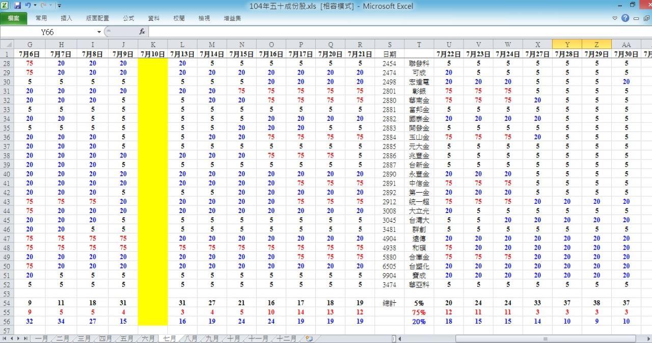 104.7.30 盤後趨勢 與 五十檔權重趨勢分析_04
