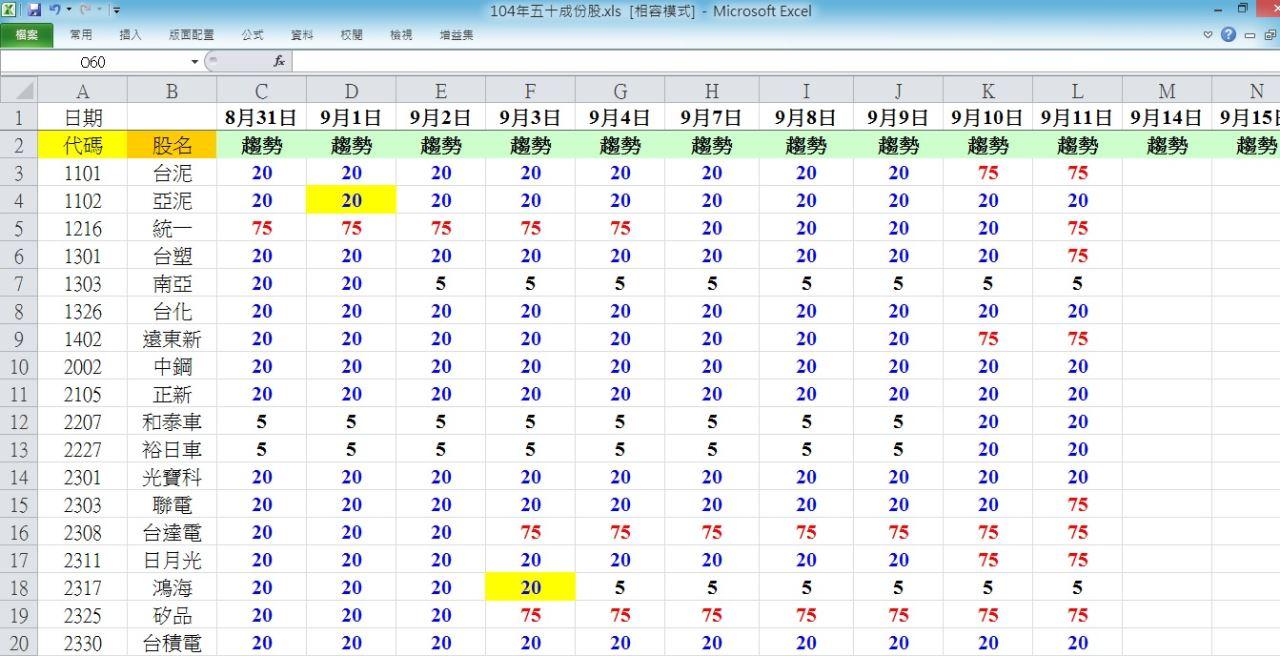 104.10.15 盤後分析_09