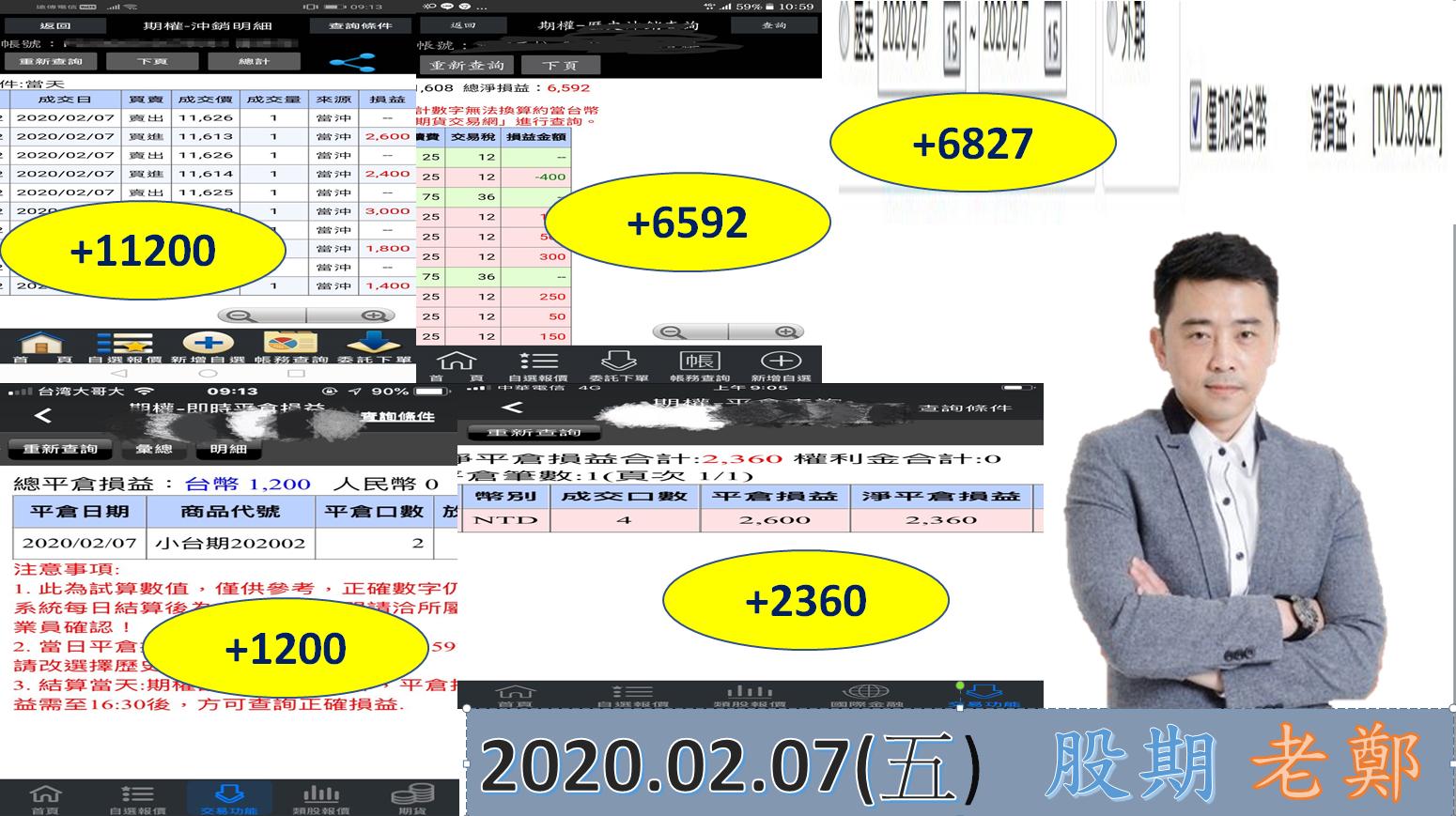 台股在短時間只要11500的大支撐壓力沒破,後續的盤勢都還是有機會向上_02