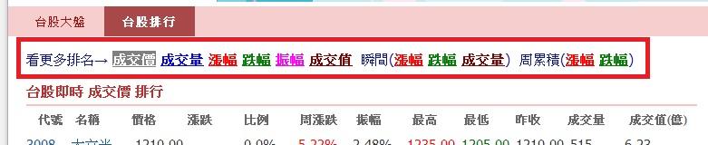 台股即時排行榜上線_02