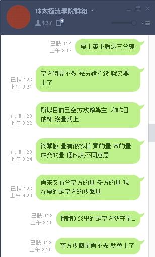 [太極] 7/15 多空雙俠_03