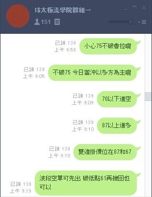 [太極] 8/3 高檔震盪偏弱勢_02