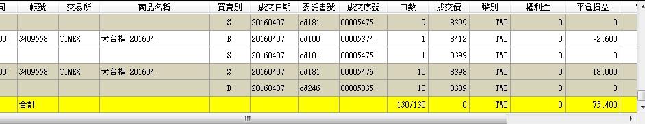 [太極] 4/7 終於止跌了!!!_03