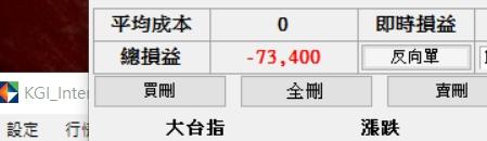 [太極] 4/14 空方的最後一口氣_03