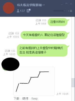 [太極] 7/15 多空雙俠_05