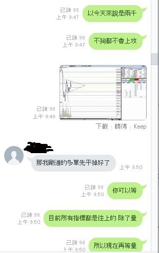 [太極] 7/19 拉高結算!?_04