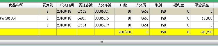 [太極] 4/18 集氣_03