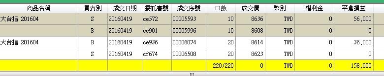 [太極] 4/19 多方挺得住!_02