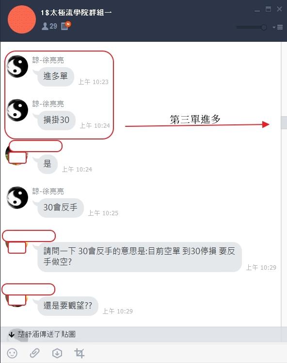[太極] 3/8 多空決戰,鹿死誰手?_10