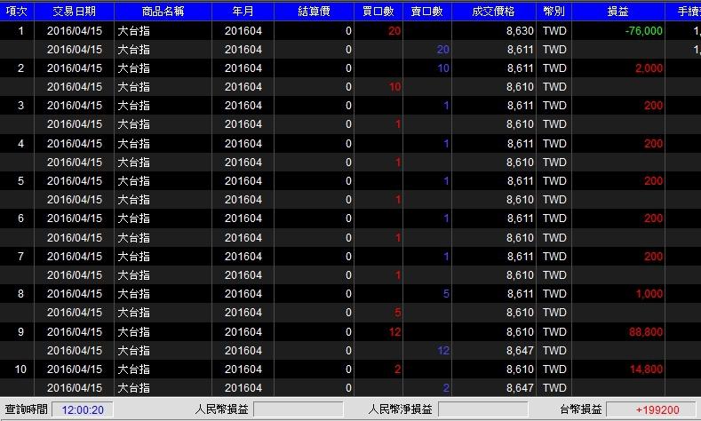 [太極] 4/16 交易點位大公開_03