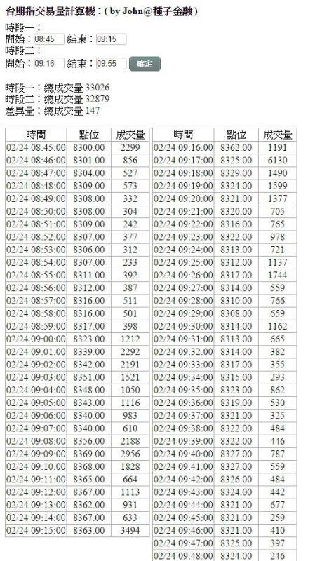 [太極] 2/24 狼群的呼喊!!!_06