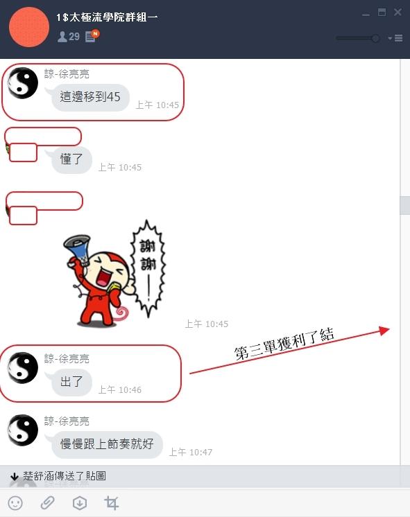[太極] 3/8 多空決戰,鹿死誰手?_11