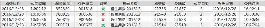 [太極] 12/28 太極學院也會恆生_02