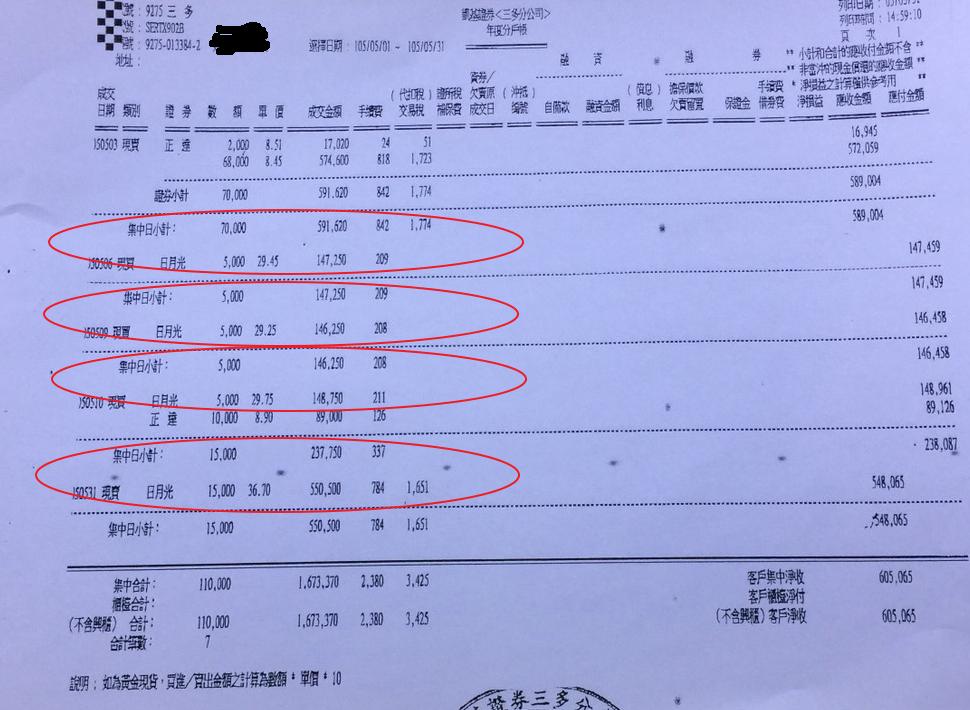 [太極] 5/31 波多也結清_03