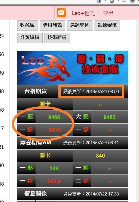 0724自動跳價面版回測記錄