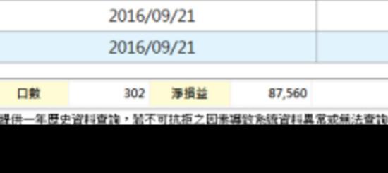 上完實體課程後2周大賺13萬_04