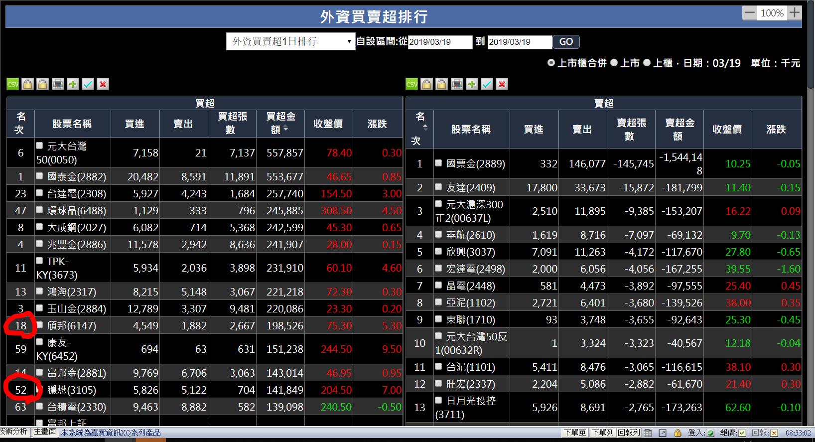 注意台股今日台指結算  壓力在10500 飆股續抱