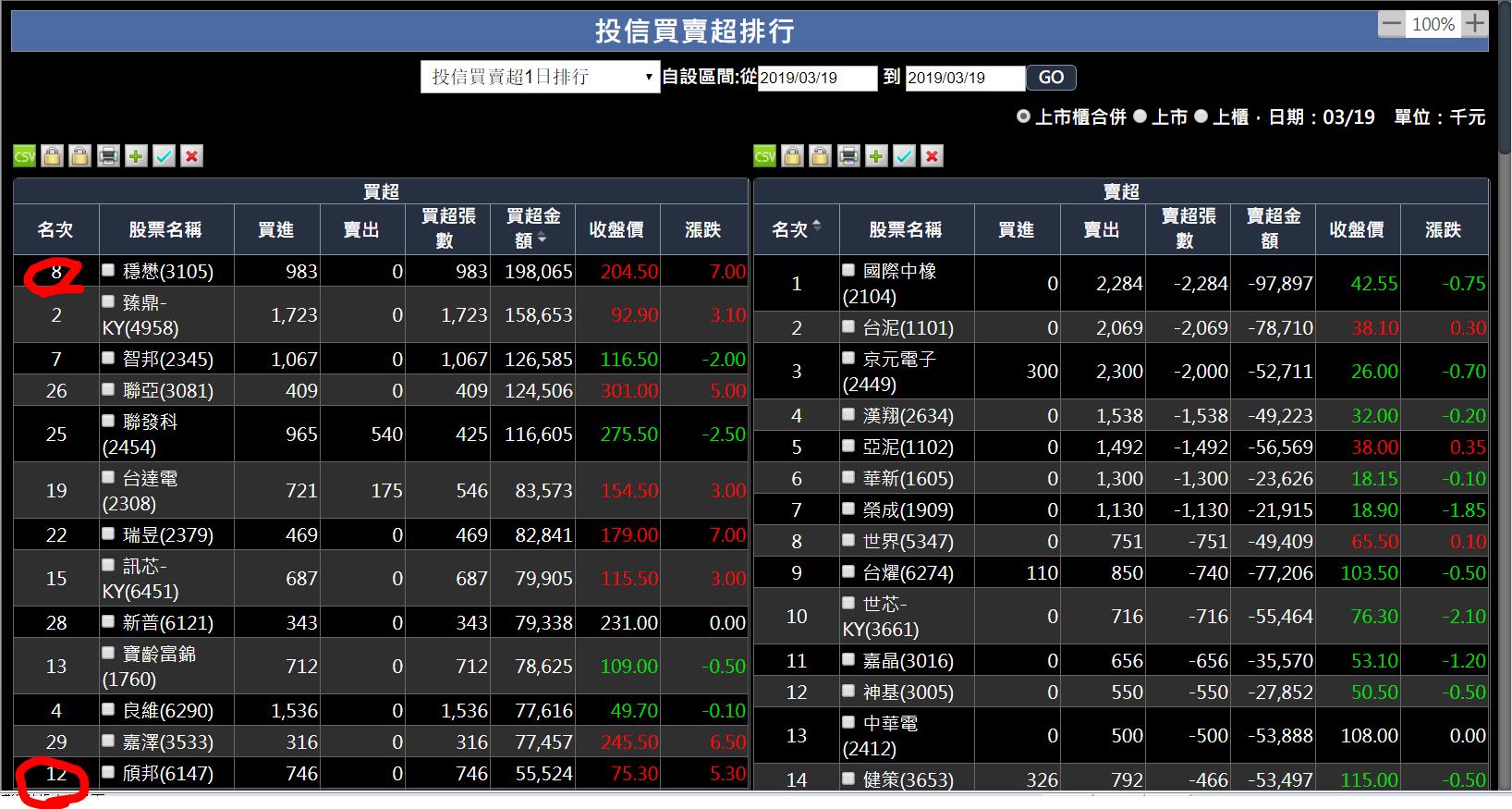 注意台股今日台指結算  壓力在10500 飆股續抱_02