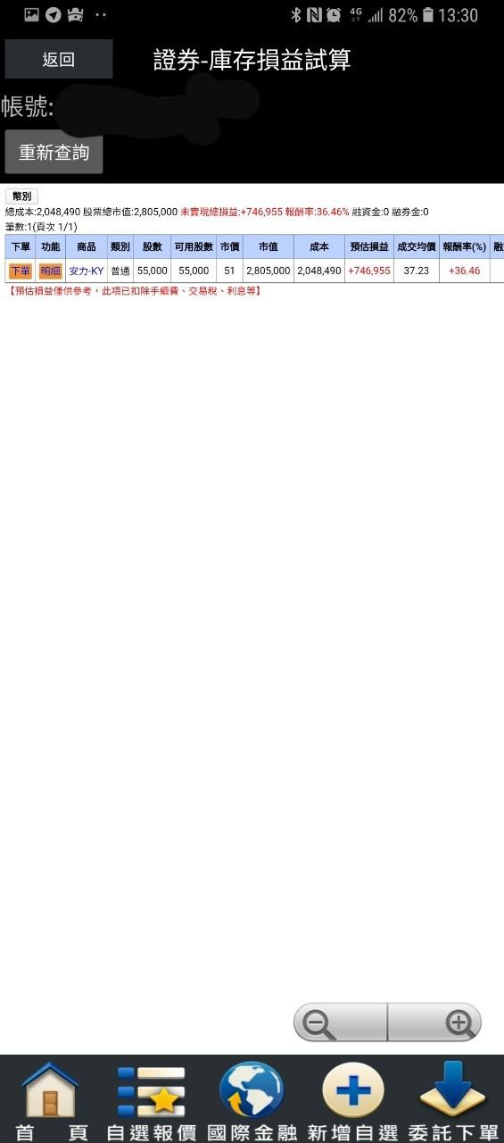 屠龍操作-安力-KY 5223