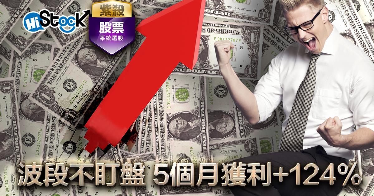 【技巧公開】波段不盯盤 5個月獲利+124%