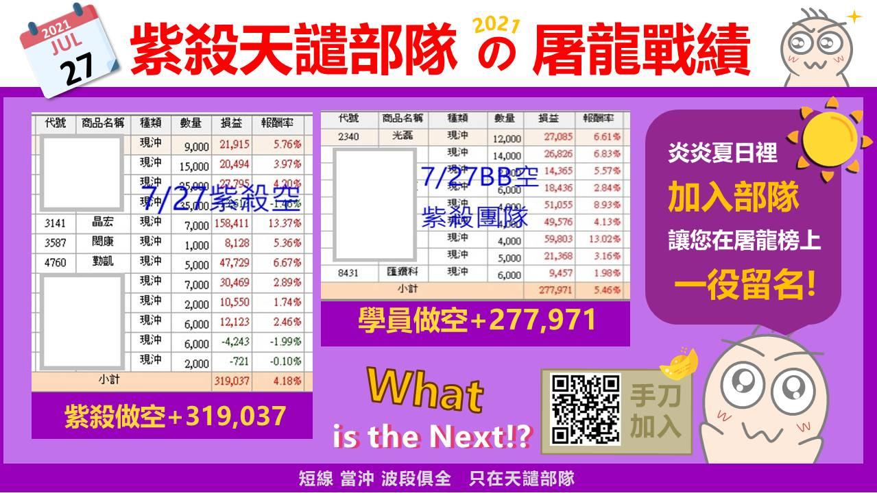 [7/27紫殺實戰]公開提醒櫃買長黑將至,當日放空+32萬