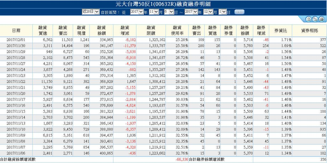 【11月份總體經濟追蹤】重要性:★★★★_02