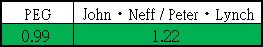 【財務分析】寶雅(5904)  最新季報財務分析與股價風險評估_23