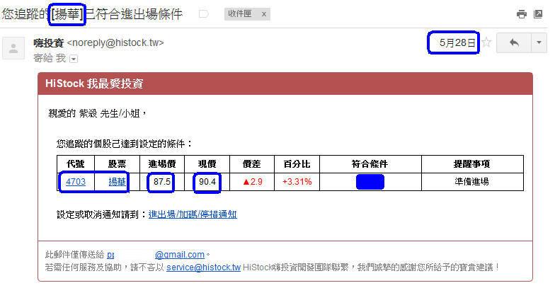 【實戰】輕鬆買在起漲波段獲利35%_03