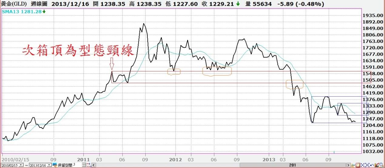 黃金價格是不是該上漲了呢?_04
