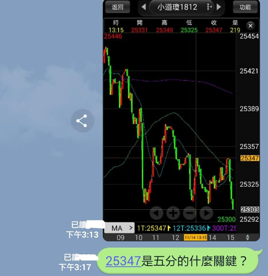 避開股災平安快樂_42