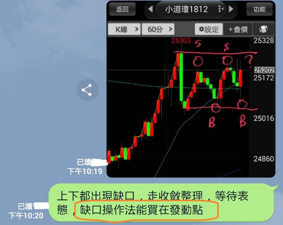 (影片教學2)期股權勝(二)新書發表會精華_58