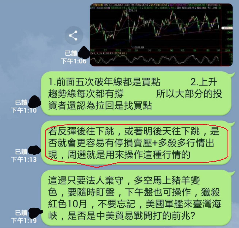 實戰台指期、周選、小道瓊 (免費講座)_91