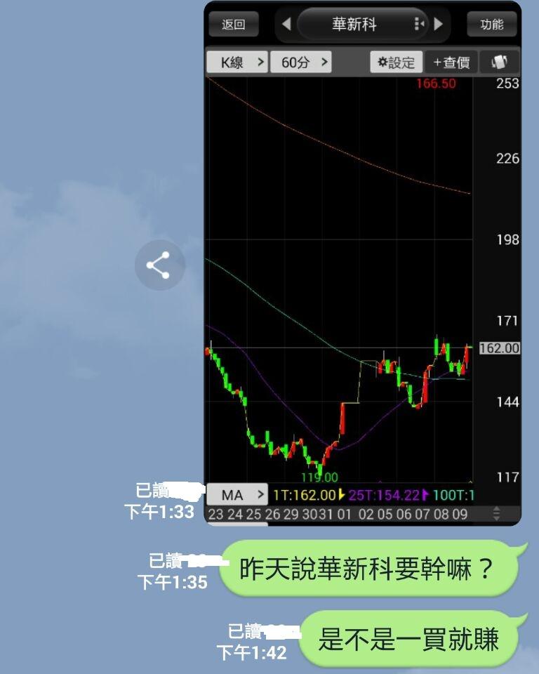 (影片教學2)期股權勝(二)新書發表會精華_26