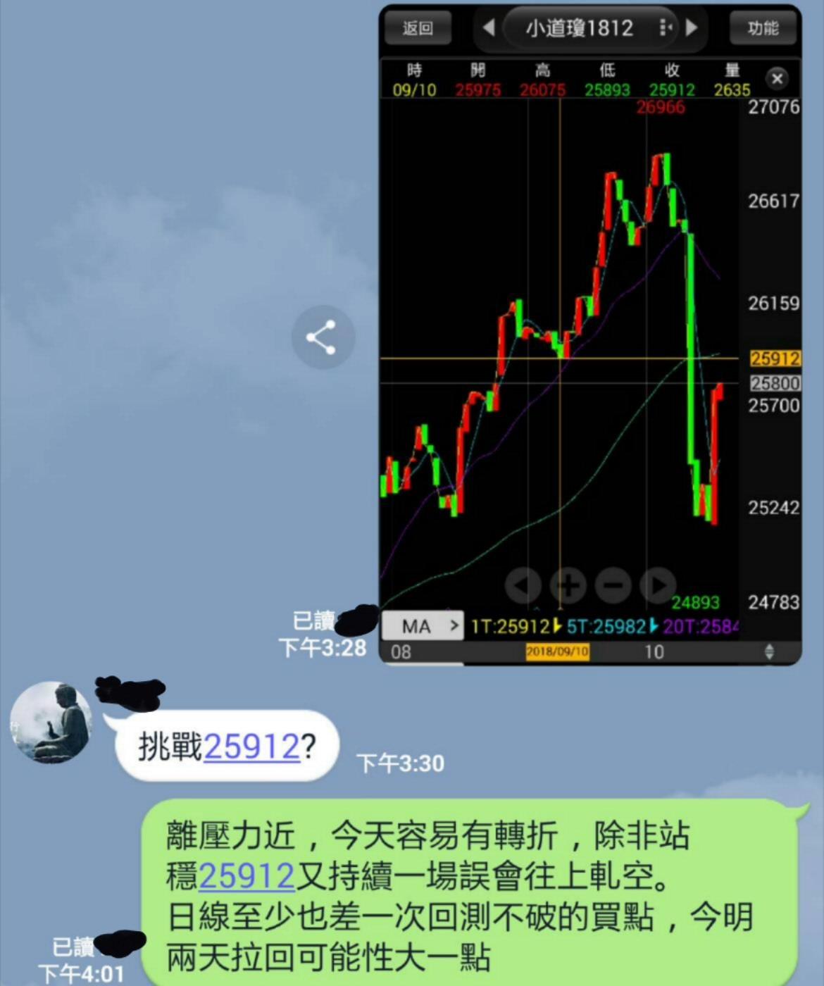 (影片教學2)期股權勝(二)新書發表會精華_131