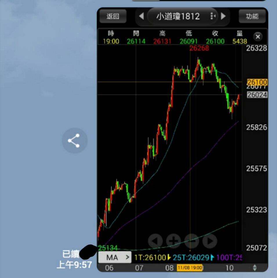 (影片教學2)期股權勝(二)新書發表會精華_39
