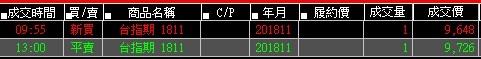 避開股災平安快樂_108