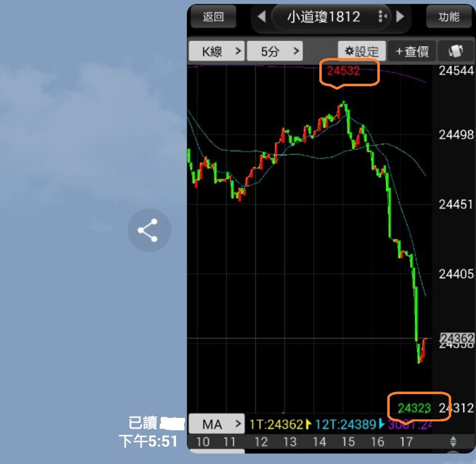 避開股災平安快樂_07