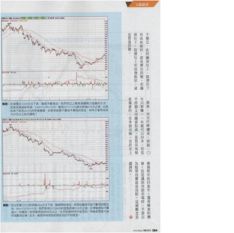 理周k線贏家專欄---破解股票不賣就是沒賠的迷失_03
