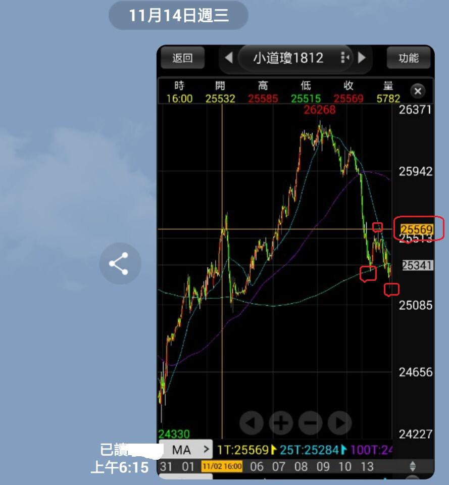 避開股災平安快樂_69