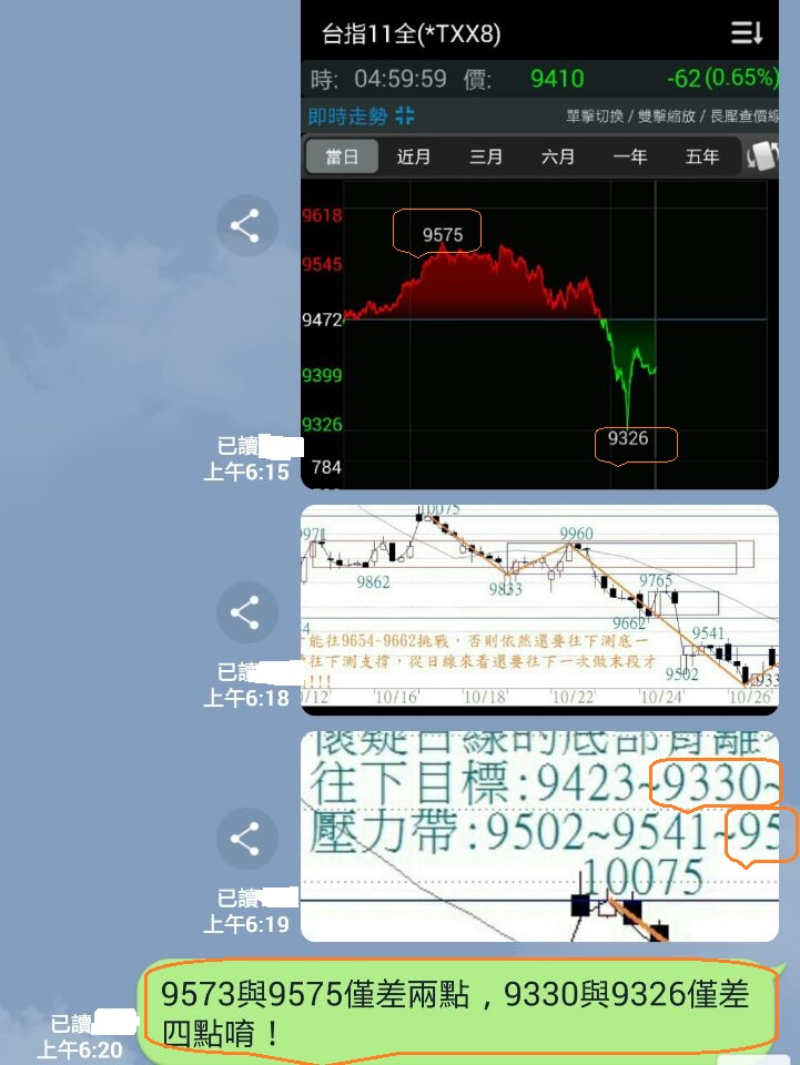 (影片教學2)期股權勝(二)新書發表會精華_99
