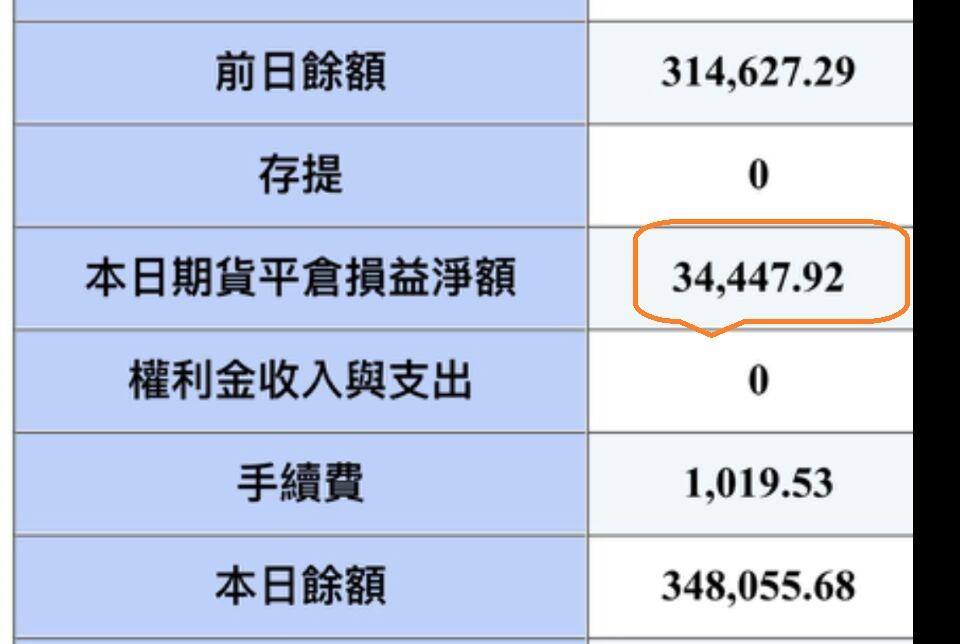 避開股災平安快樂_23