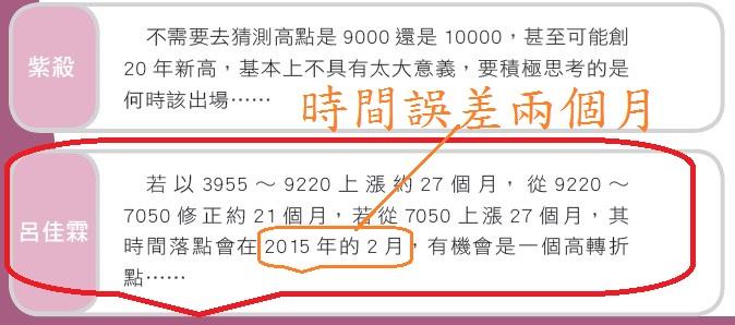回顧去年對2015年預測規劃_02