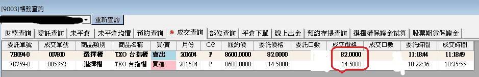結算日超級賺錢日(大賺145點)_05